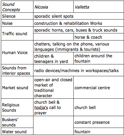 Table2_sound_components
